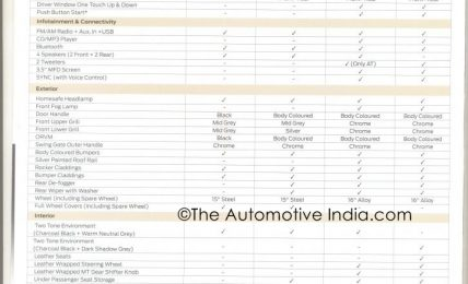 2013 Ford Ecosport Leaked Brochure