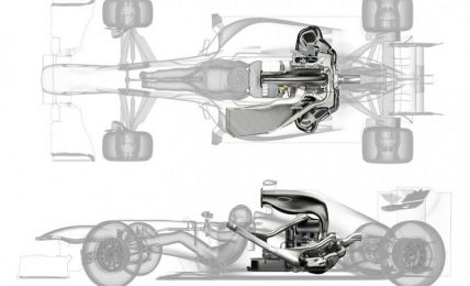 2014 Renault F1 Layout