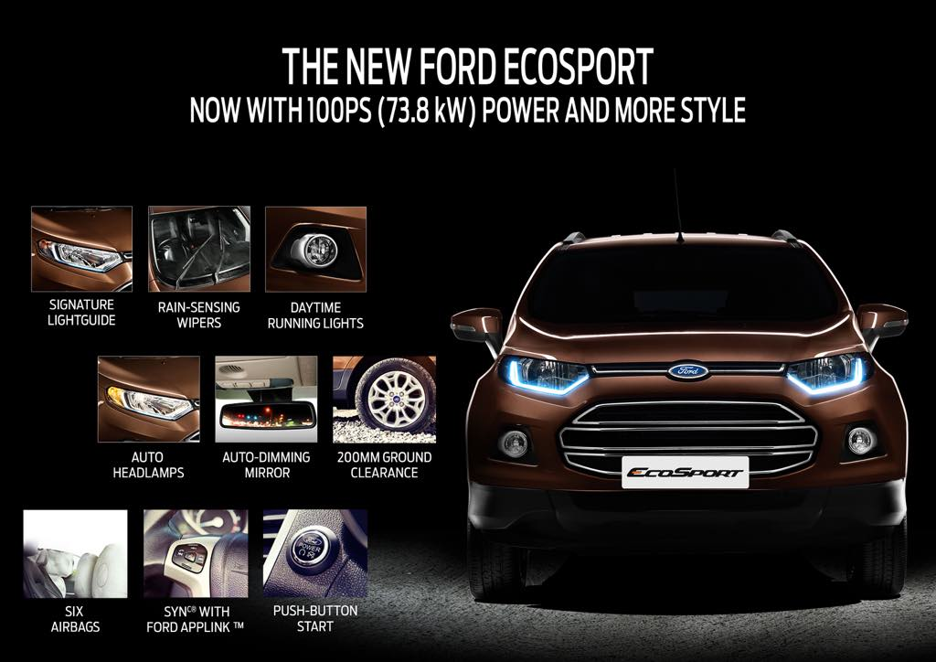 2016 Ford EcoSport Features