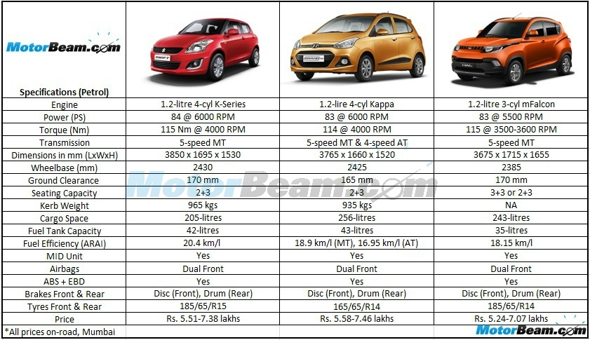 Ford car price list philippines 2016 15