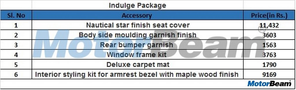 2019 Ertiga Indulge Package Accessories