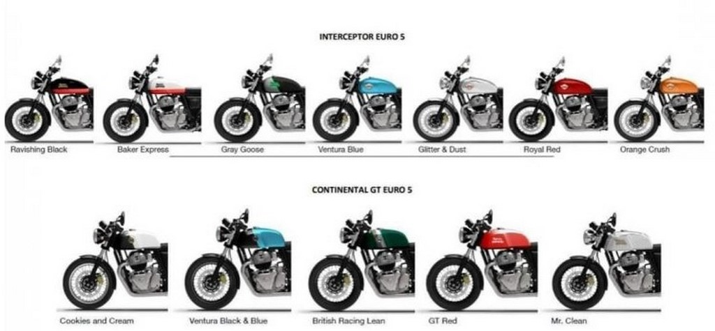 2021 Royal Enfield Interceptor 650 Colours And Continental GT 650 Colours