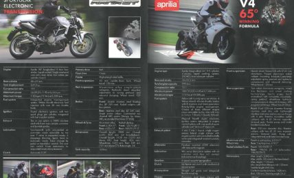 Aprilia Product Specifications