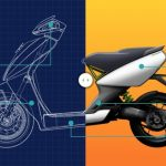Ather Electric Vehicle Prototype Specifications