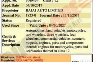 Bajaj Chetak Chic Electric