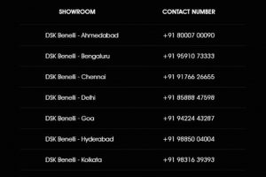 DSK Benelli India Showroom Contact Details