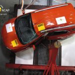 Ford EcoSport Safety Rating