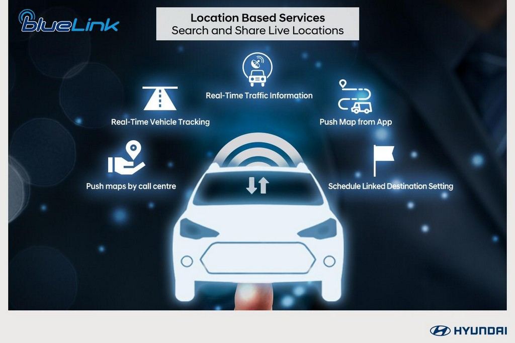 Hyundai BlueLink Revealed