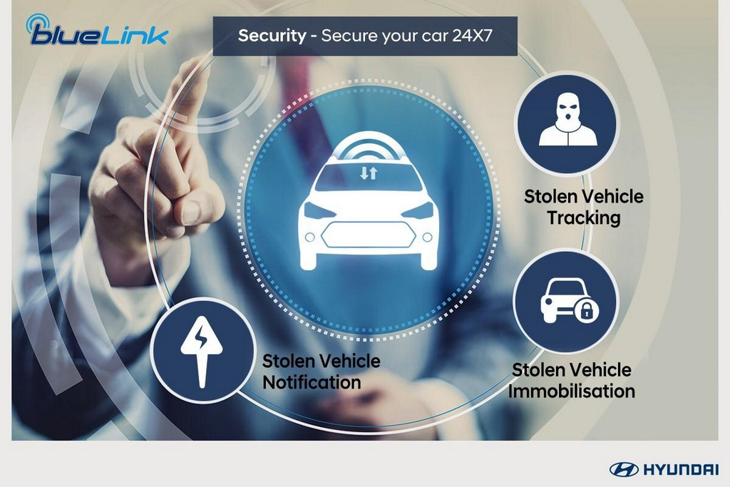 Hyundai BlueLink Security
