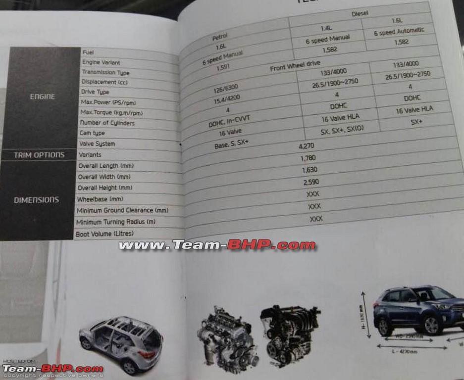 Hyundai Creta Brochure Engines