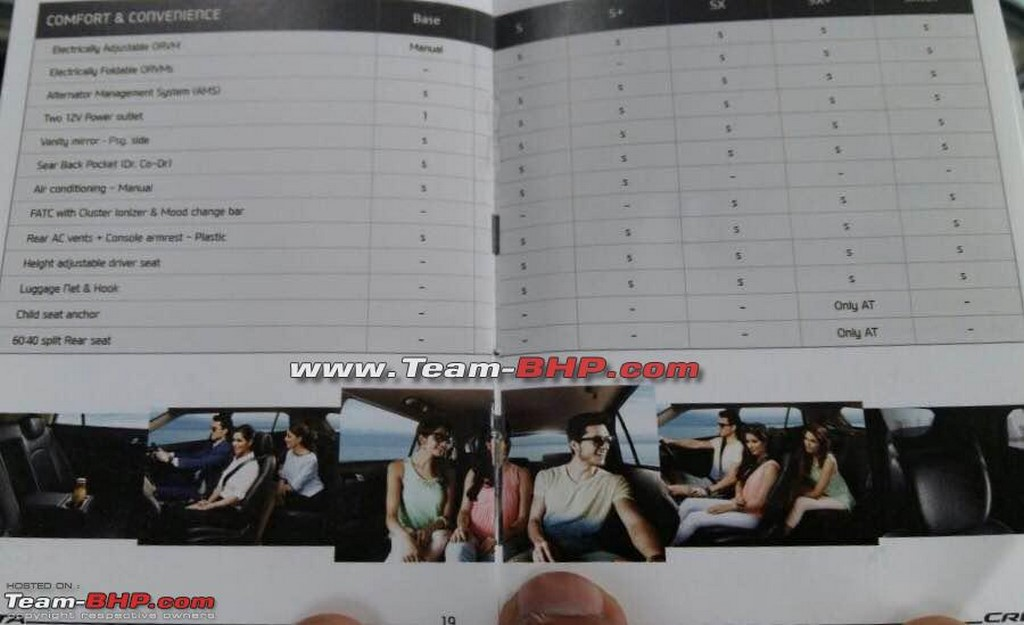 Hyundai Creta Brochure Features