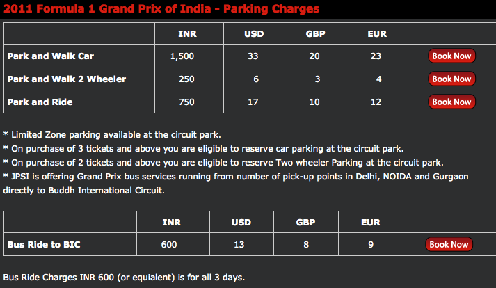 Indian F1 GP Parking Charges