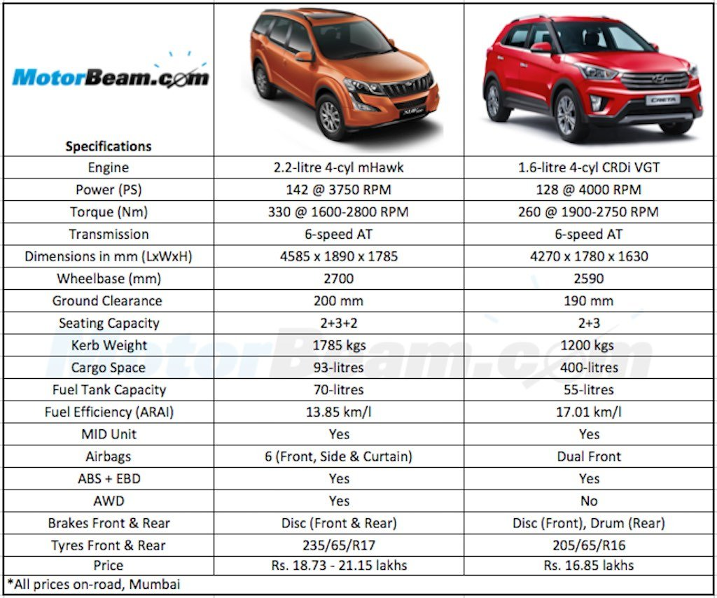 Renault car models and prices in india 2