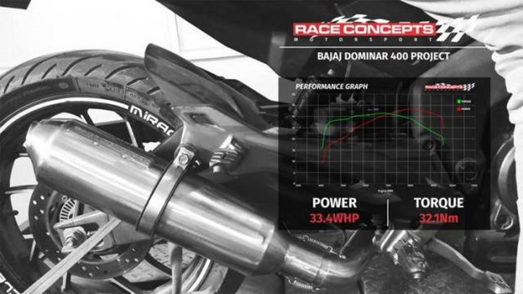 Modified Dominar 400 Performance