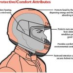 How To Choose The Right Helmet