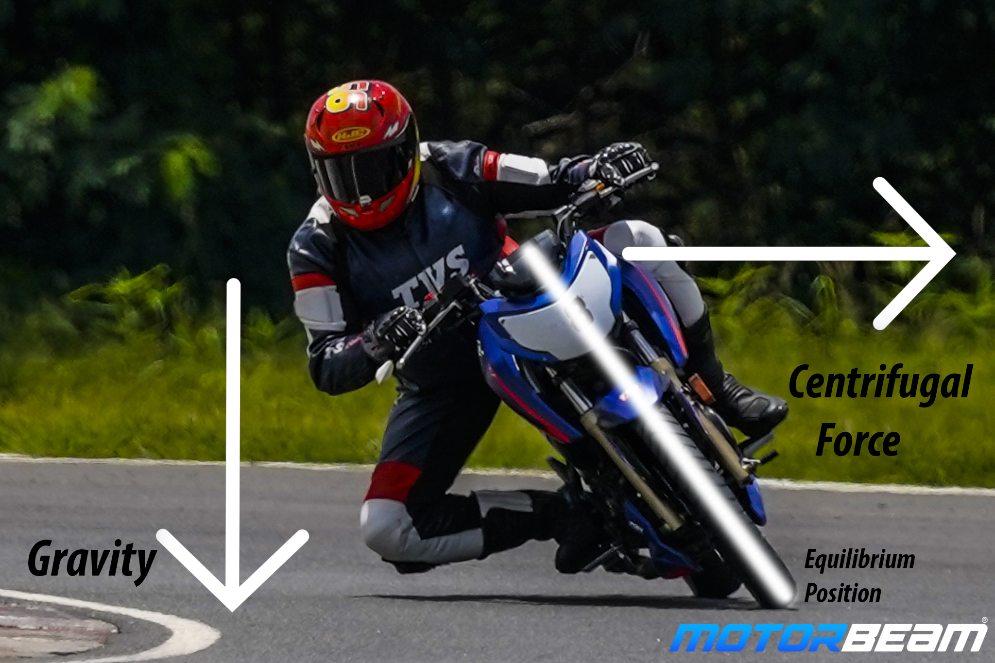 Motorcycle Riding Physics