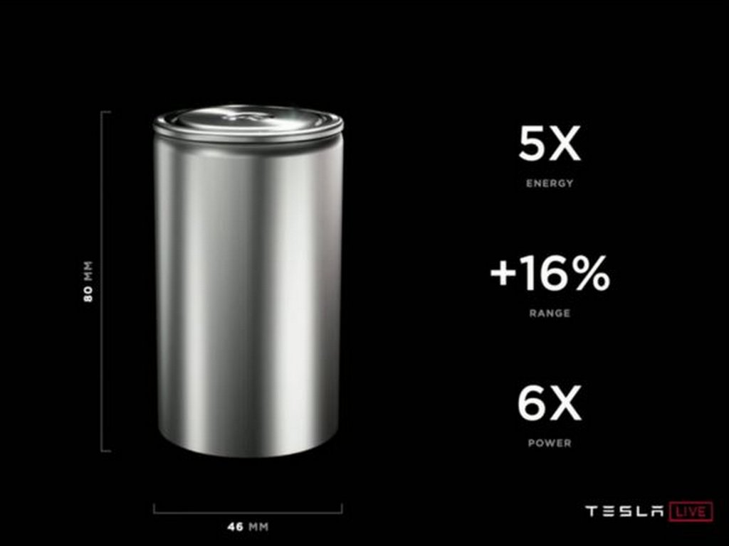 New Gen Tesla Battery