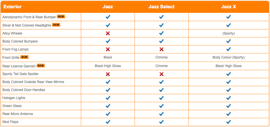 New Jazz Features