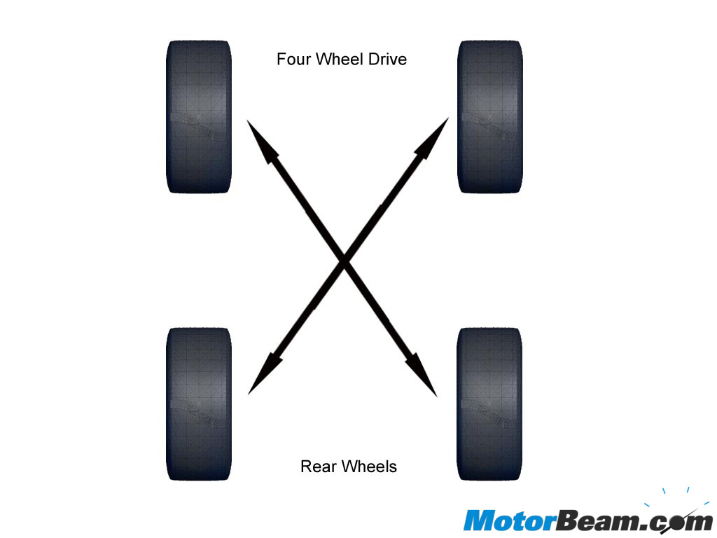 Rotating Tyres Four Wheel Drive