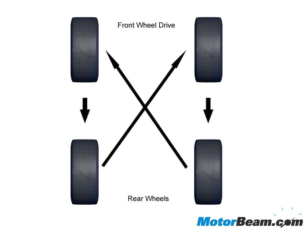 Rotating Tyres Front Wheel Drive