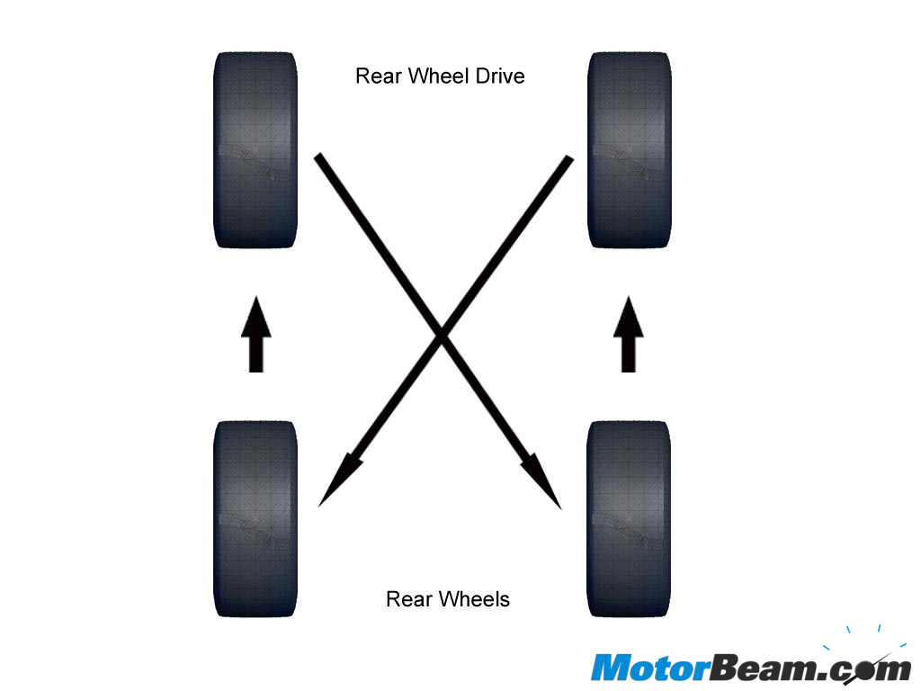Rotating Tyres Rear Wheel Drive