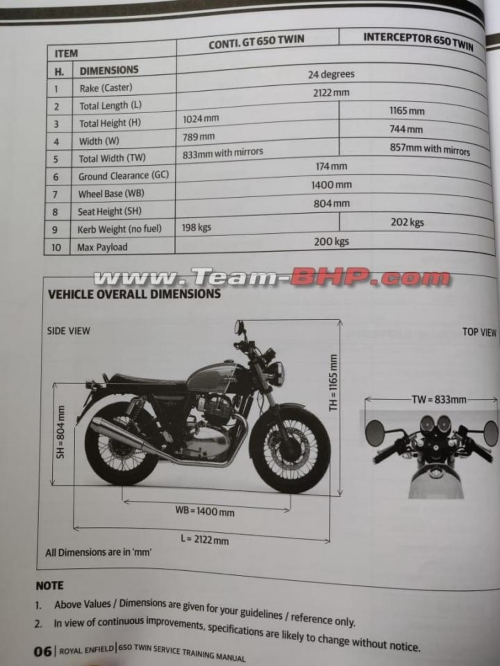 Royal Enfield GT 650 Twin Specifications