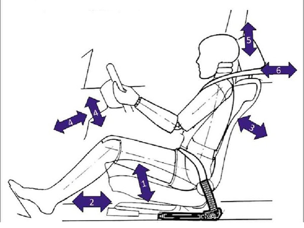 Seating Position In A Car Illustration