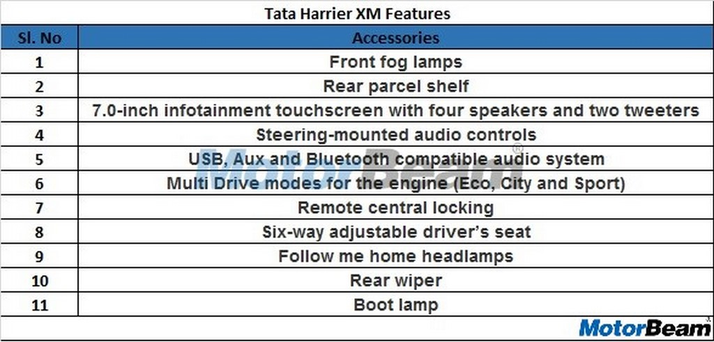 Tata Harrier XM Features