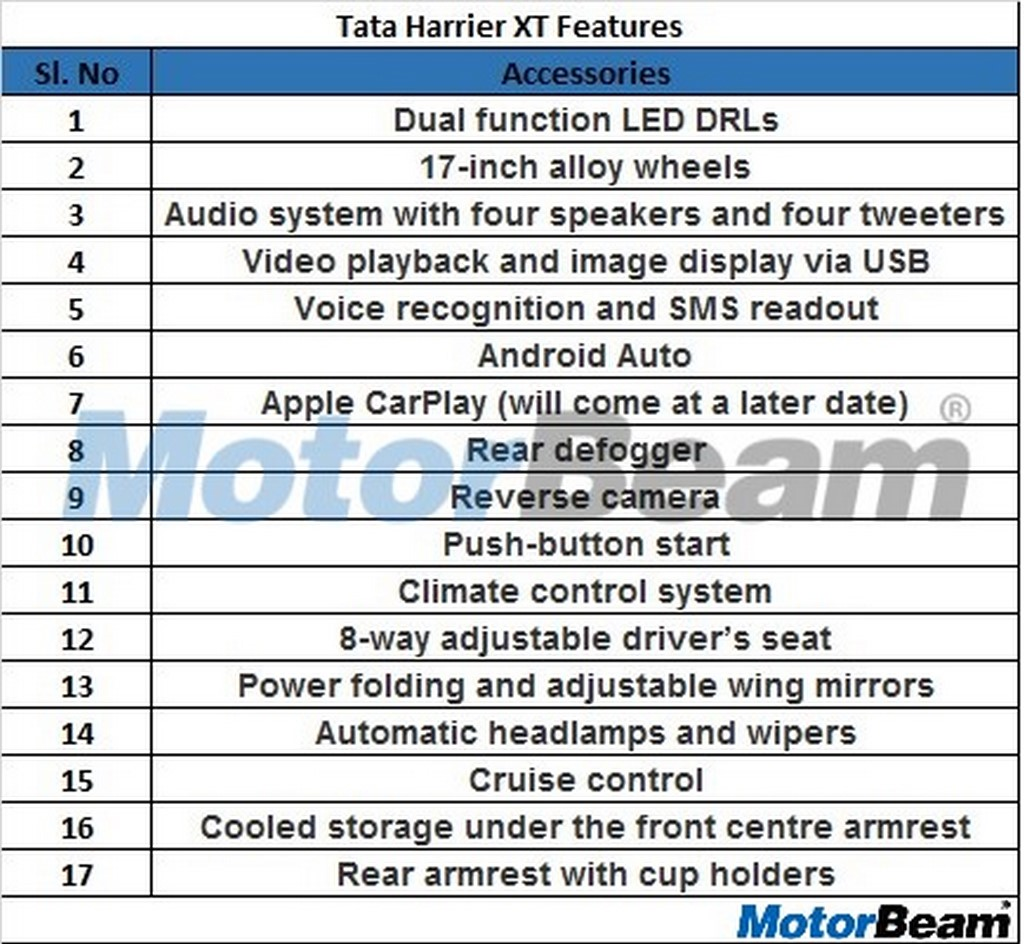 Tata Harrier XT Features