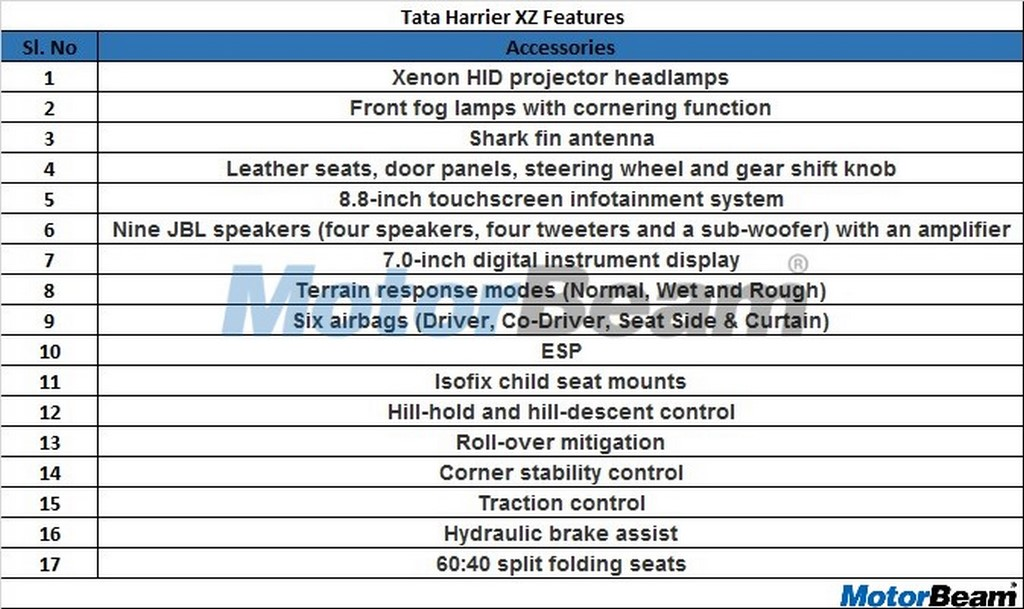 Tata Harrier XZ Features