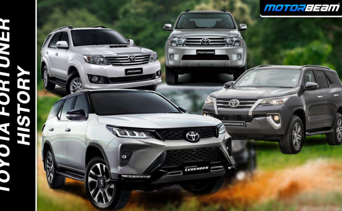 Toyota Fortuner History