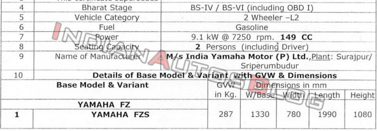 Yamaha FZ BS6 Specifications