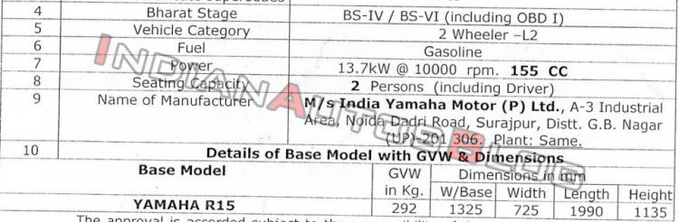 Yamaha R15 V3 BS6 Specifications